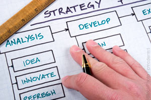 How-to: Create a Profitable Business Plan (Photo)